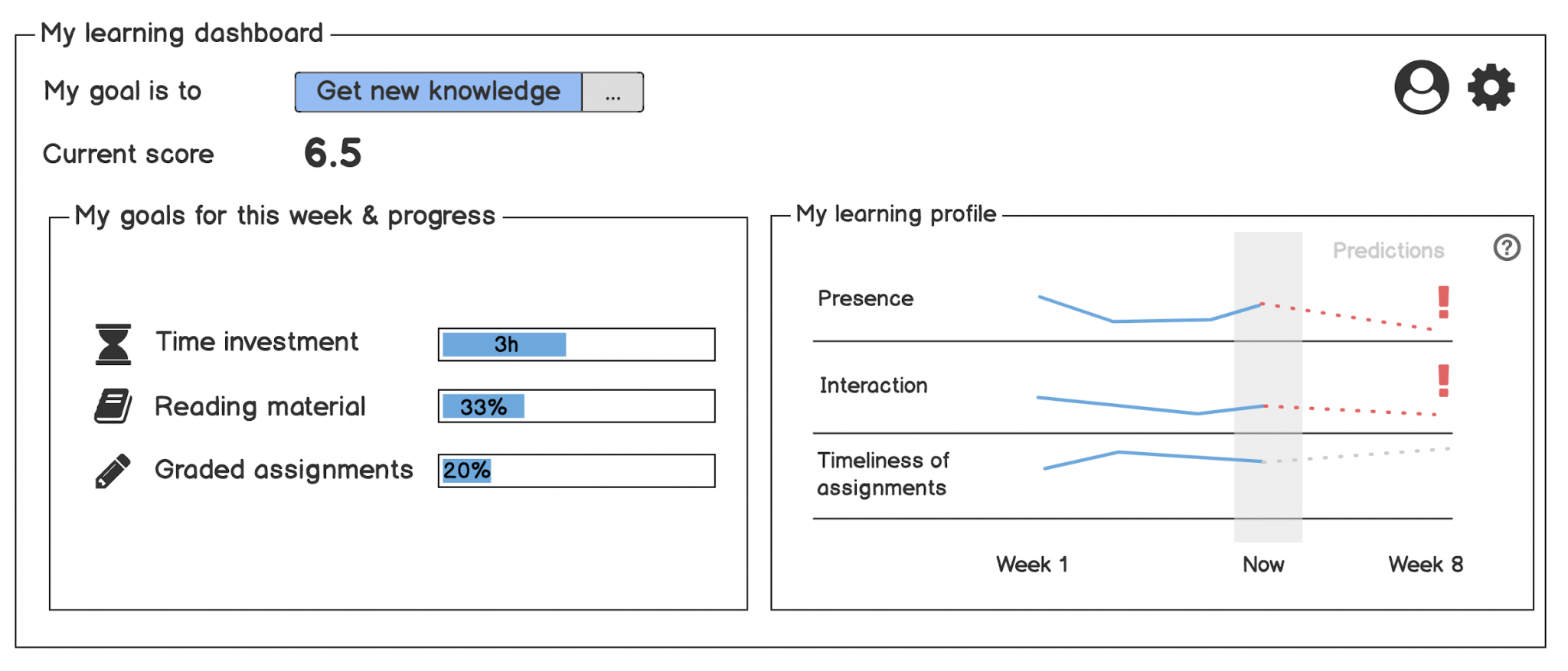 Learning Dashboard